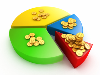 Thành lập, góp vốn, mua cổ phần, phần vốn góp và quản lý doanh nghiệp